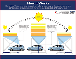 ford c max solar energi concept using the sun to charge electric car
