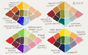 diamond paint color chart how to sell a black diamond screen in