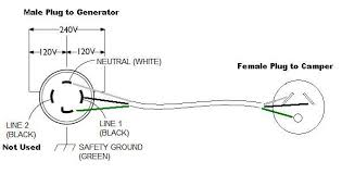 electrical u2013 where does the ground wire go in a 3 prong dryer cord
