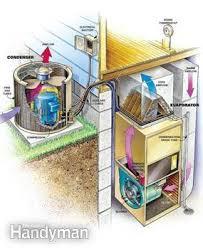 100 ruud ac wiring diagram emejing ruud wiring diagram