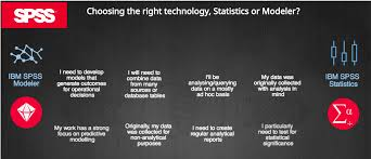 do i need spss statistics or modeler how to choose the right