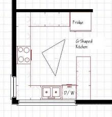 Design Your Own Kitchen Floor Plan - the most cool kitchen floor plan design kitchen floor plan design