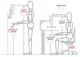 Ideal Height For Standing Desk Standing Desk Guide Measurements Examples And Benefits Intended