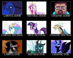 Alignment Meme - 946879 alignment chart discord king sombra meme minecraft