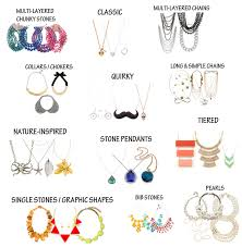 necklace style types images Different necklace styles jewelry png