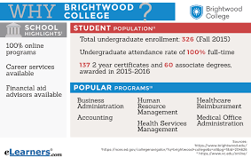 brightwood college brightwood college online degree programs