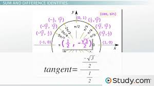 applying the sum u0026 difference identities video u0026 lesson