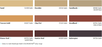 i like these earth tones to go along with the tile i would drop