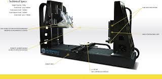 ct versatility u2013 trikon technologies inc
