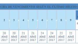 cronograma de sunat 2016 rus periodo tributario guia pagos varios fraccionamiento blog de