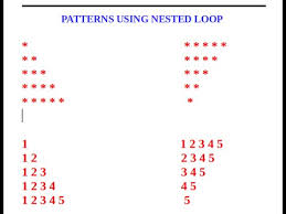 java pattern programs for class 10 video 5 bluej printing patterns using nested loops icse youtube
