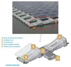 construction to begin on world u0027s largest floating solar power