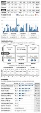 Chicago Tribune Crime Map by Bears Breakdown Week 12 Chicago Tribune
