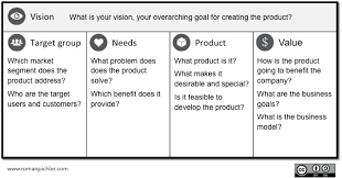 best practices to build your software product vision