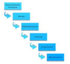 Model answers to case study questions in project management