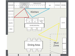 kitchen triangle with island 7 kitchen layout ideas that work roomsketcher triangle