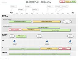 powerpoint project plan template flexible planning formats