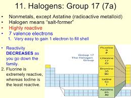 Astatine Periodic Table Periodic Table Of Elements