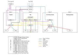 sonos wiring diagram gooddy org