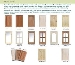 Unfinished Cabinets Doors Unfinished Kitchen Cabinet Doors Discoverskylark