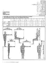 office furniture dimensions guide home decor interior exterior