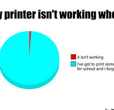 Printer Meme - printer wont work meme wont best of the funny meme