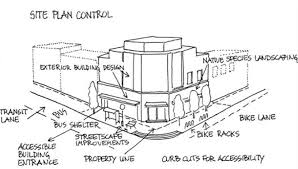 Types Of Architectural Plans Planning For Community Design