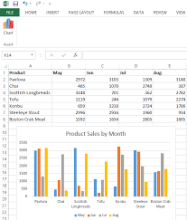 working with excel charts change a chart style color or type c