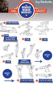 weight loss workout plan for men at home gal gadot wonder woman workout pop workouts
