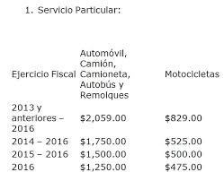 monto a pagar de tenencia 2016 regresa el programa de regularización vehicular periódico rotativo