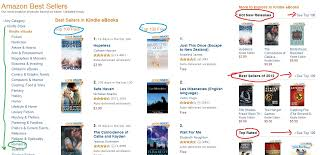 best on amazon navigating the amazon best seller lists