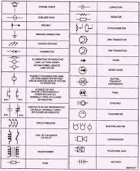 symbol of electrical drawing u2013 readingrat net