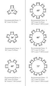 5 foot round table 5 round table seats how many sesigncorp