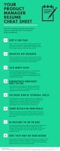 Make Own Resume Your Product Manager Resume Cheat Sheet Infographic Product