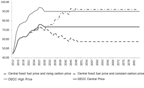 Define Binding Price Floor by Eur Lex 52014xc0307 07 En Eur Lex