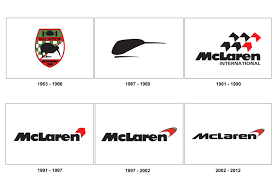 mercedes logos mclaren logo evolution jpg jpeg image 3000 1965 pixels