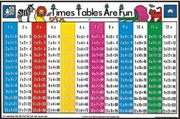 help learning times tables help my child doesn t know their times tables