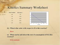 chapter 12 chemical kinetics kinetics and graphs