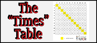 Multiplication Time Tables How To Learn Multiplication Tables