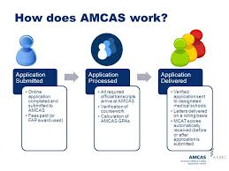 american medical college application service amcas overview