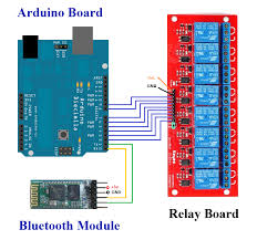 android arduino control hardware devices android app development