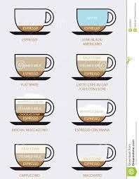 espresso coffee clipart there are coffee makers that are great for brewing only single