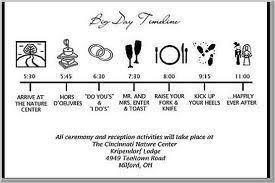 wedding invitations timeline wedding invitation timeline marialonghi