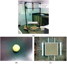 Fiber Soil by Sensors Free Full Text Impact Wave Monitoring In Soil Using A