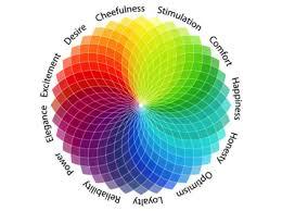 The Psychology of Color in Web Design  Vandelay Design