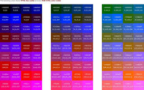 html color code chart chart html color code chart template pms