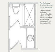 small bathroom design plans 5 x 6 bathroom layout ideas for the house