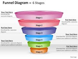 sales funnel template powerpoint free download business powerpoint