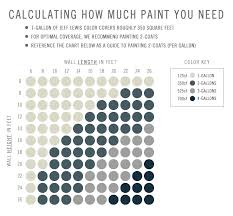 How Much To Paint A Bedroom How To Calculate How Much Paint You U0027ll Need This Is Brilliant