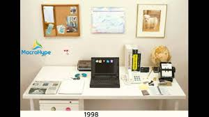 evolution of the office desk youtube evolution of the office desk